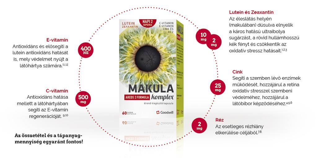 Makula komplex